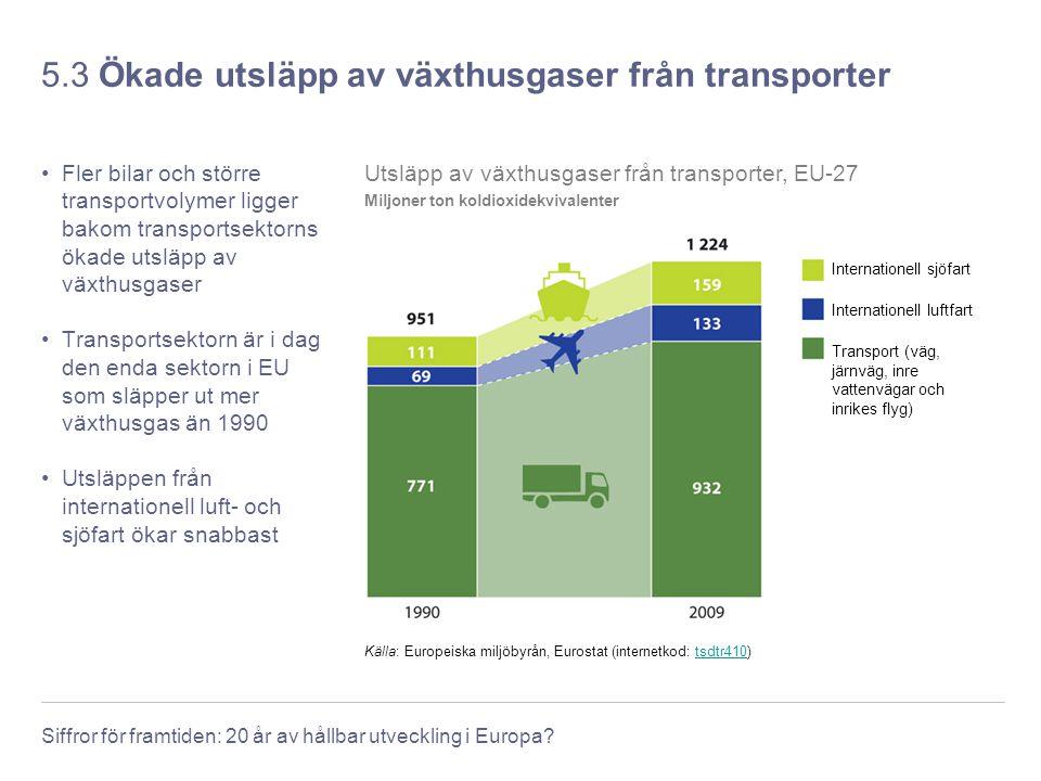 Siffror för framtiden: 20 år av hållbar utveckling i Europa? 5.3 Ökade utsläpp av växthusgaser från transporter Fler bilar och större transportvolymer