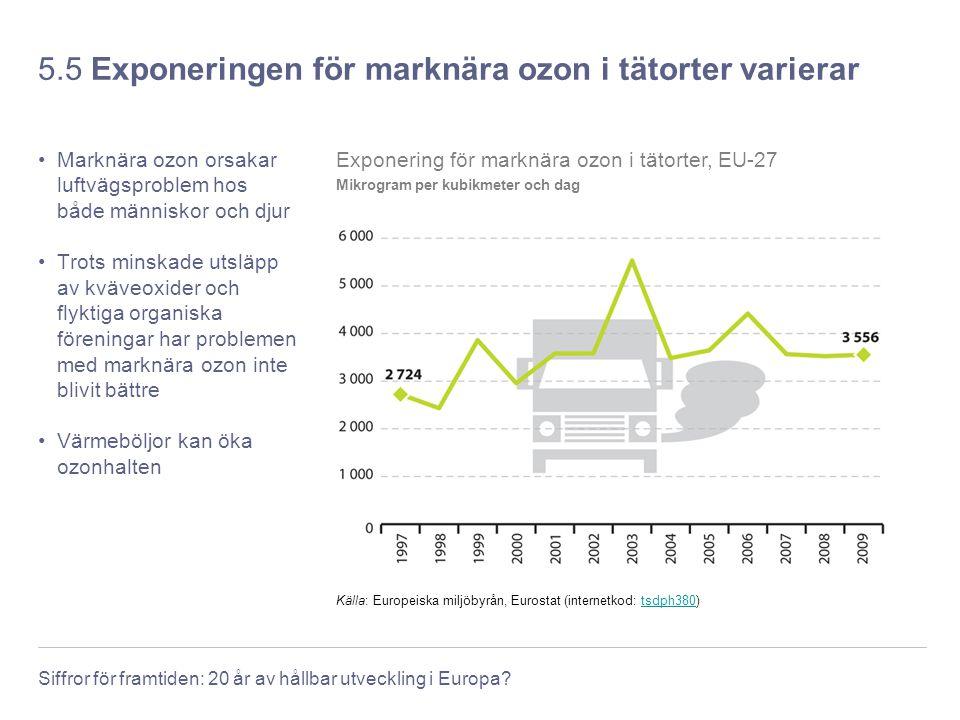 Siffror för framtiden: 20 år av hållbar utveckling i Europa? 5.5 Exponeringen för marknära ozon i tätorter varierar Marknära ozon orsakar luftvägsprob