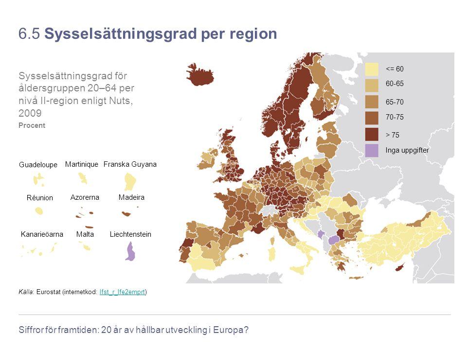 Siffror för framtiden: 20 år av hållbar utveckling i Europa? 6.5 Sysselsättningsgrad per region Källa: Eurostat (internetkod: lfst_r_lfe2emprt)lfst_r_