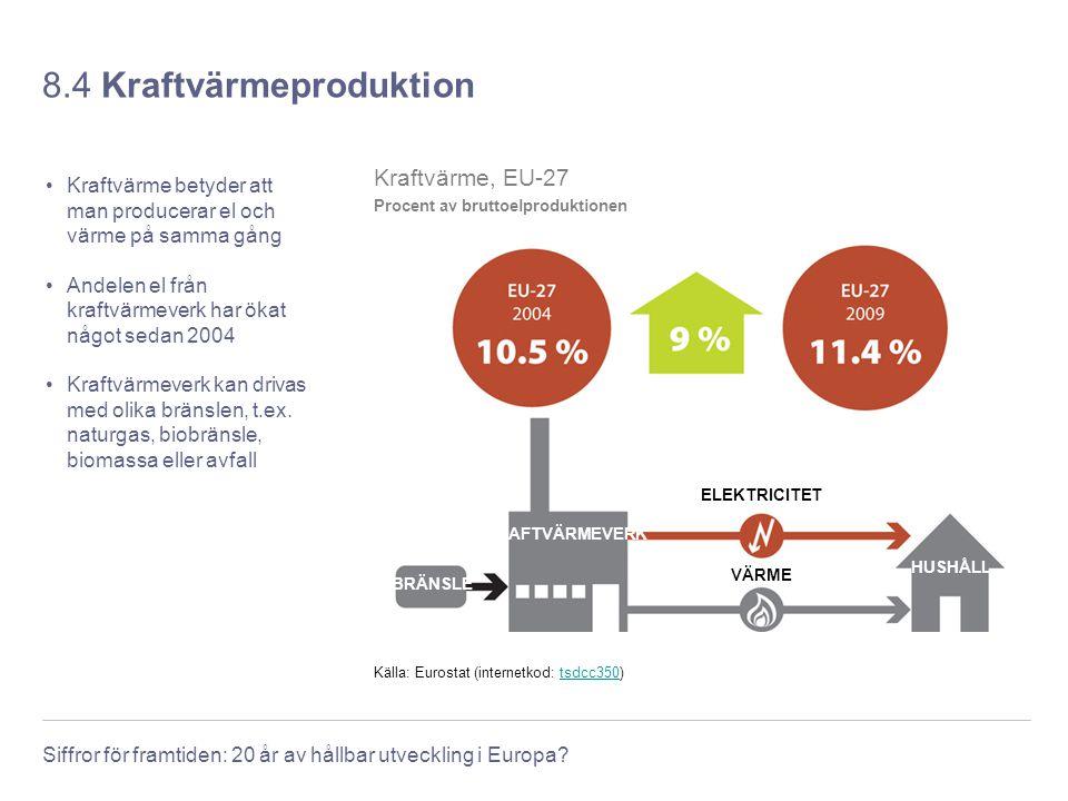 Siffror för framtiden: 20 år av hållbar utveckling i Europa? 8.4 Kraftvärmeproduktion Kraftvärme betyder att man producerar el och värme på samma gång