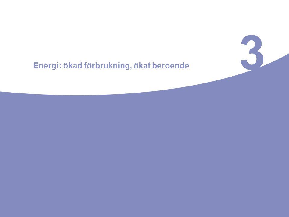 3 Energi: ökad förbrukning, ökat beroende