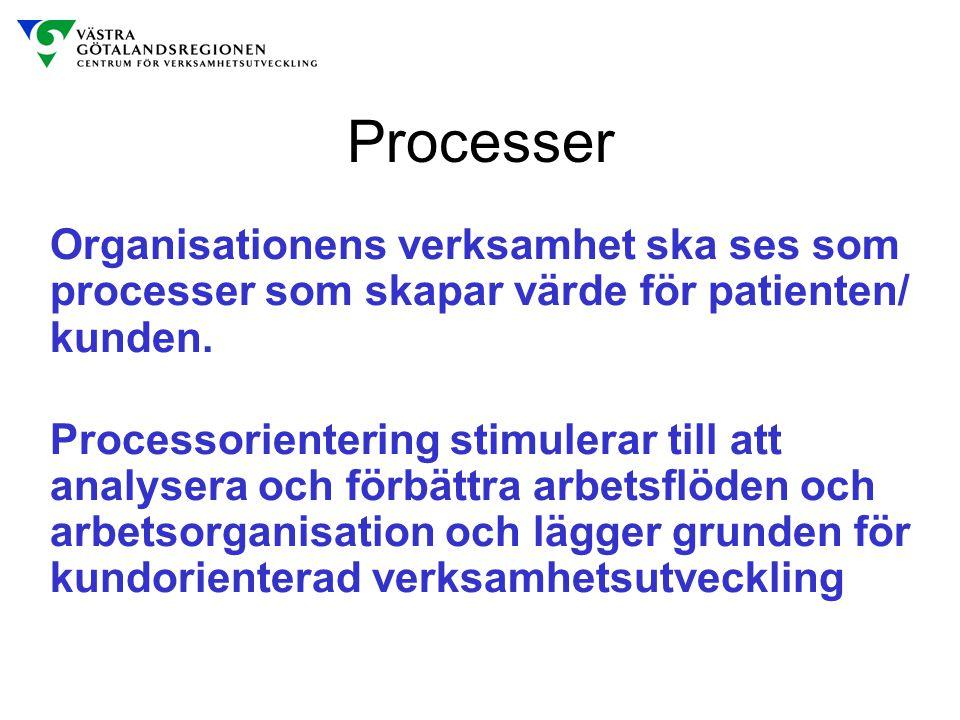 Processer Organisationens verksamhet ska ses som processer som skapar värde för patienten/ kunden. Processorientering stimulerar till att analysera oc