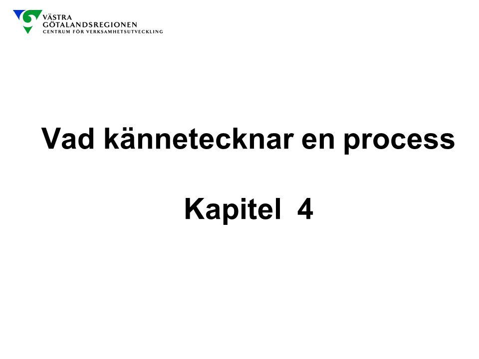 Vad kännetecknar en process Kapitel 4