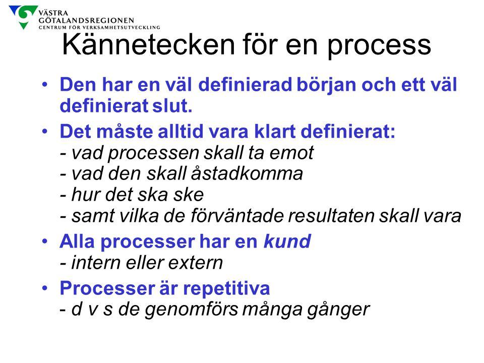 Kännetecken för en process Den har en väl definierad början och ett väl definierat slut. Det måste alltid vara klart definierat: - vad processen skall