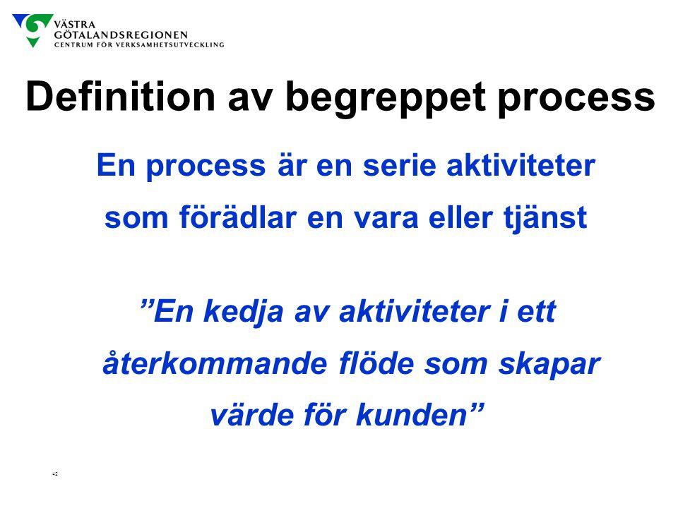 """Definition av begreppet process En process är en serie aktiviteter som förädlar en vara eller tjänst """"En kedja av aktiviteter i ett återkommande flöde"""