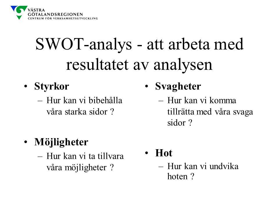 SWOT-analys - att arbeta med resultatet av analysen Styrkor –Hur kan vi bibehålla våra starka sidor ? Möjligheter –Hur kan vi ta tillvara våra möjligh