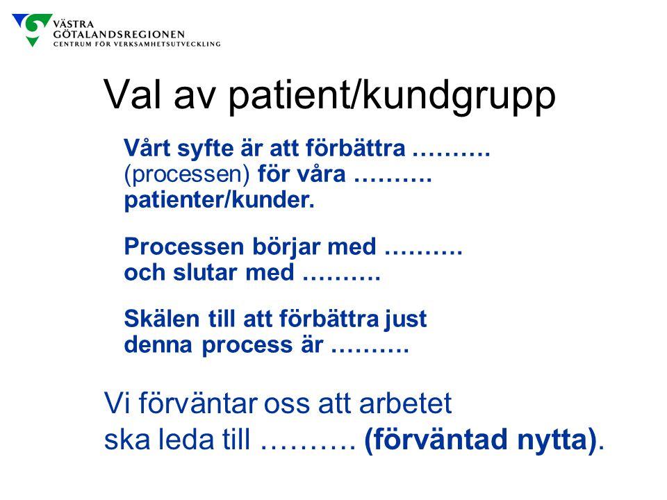 Val av patient/kundgrupp Vi förväntar oss att arbetet ska leda till ………. (förväntad nytta). Vårt syfte är att förbättra ………. (processen) för våra ……….