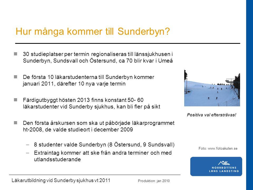 Hur många kommer till Sunderbyn? 30 studieplatser per termin regionaliseras till länssjukhusen i Sunderbyn, Sundsvall och Östersund, ca 70 blir kvar i