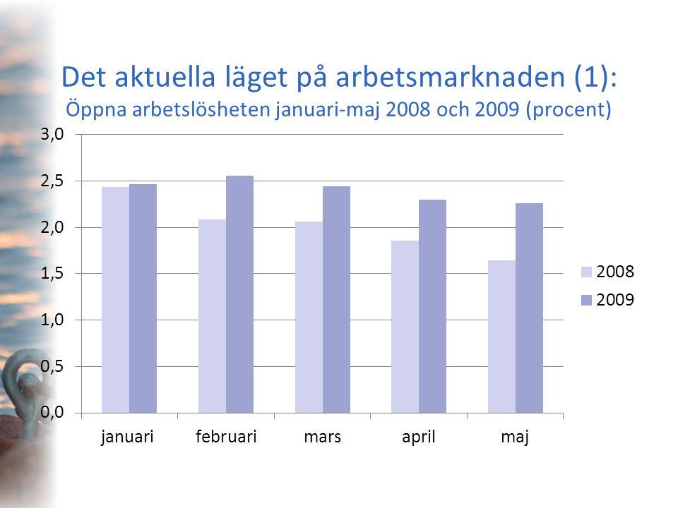 Det aktuella läget på arbetsmarknaden (1): Öppna arbetslösheten januari-maj 2008 och 2009 (procent)