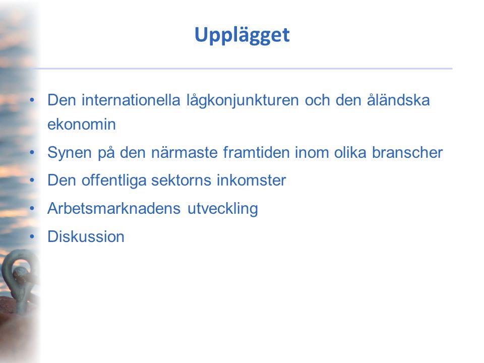 Upplägget ________________________________________ Den internationella lågkonjunkturen och den åländska ekonomin Synen på den närmaste framtiden inom olika branscher Den offentliga sektorns inkomster Arbetsmarknadens utveckling Diskussion