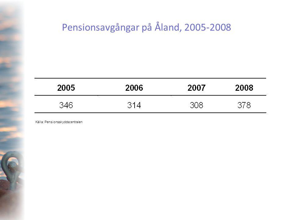 Pensionsavgångar på Åland, 2005-2008 Källa: Pensionsskyddscentralen
