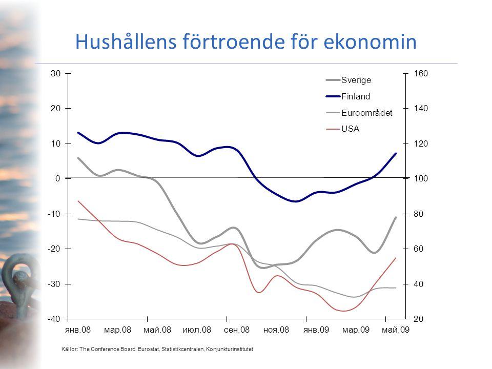 Det aktuella läget på arbetsmarknaden (2): Lediga platser i förhållande till arbetslösa januari-maj 2008 och 2009 (procent)