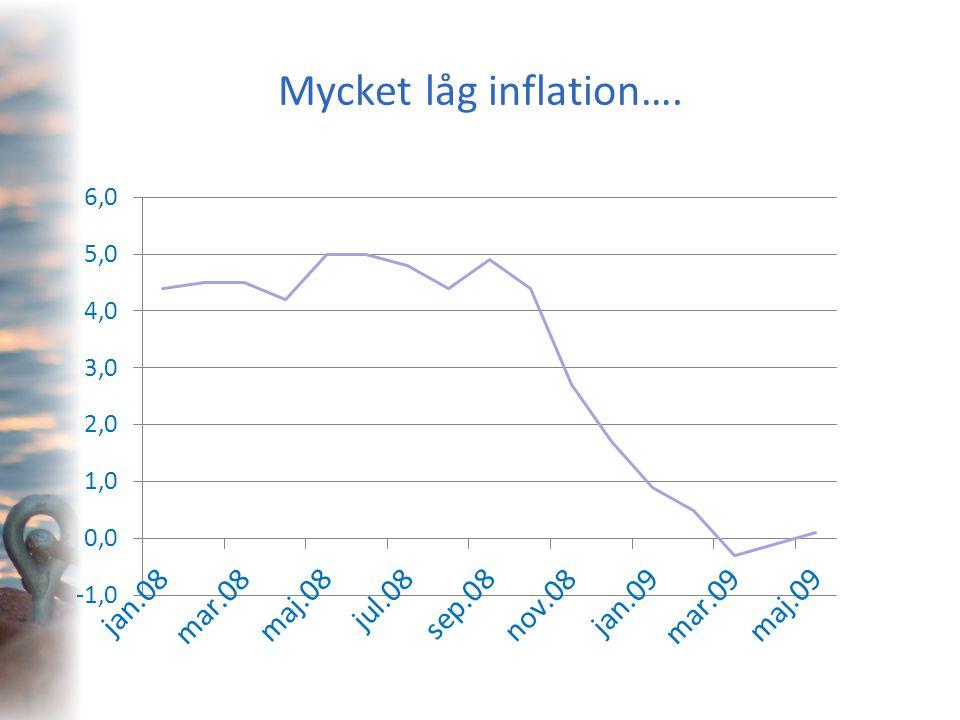Mycket låg inflation….