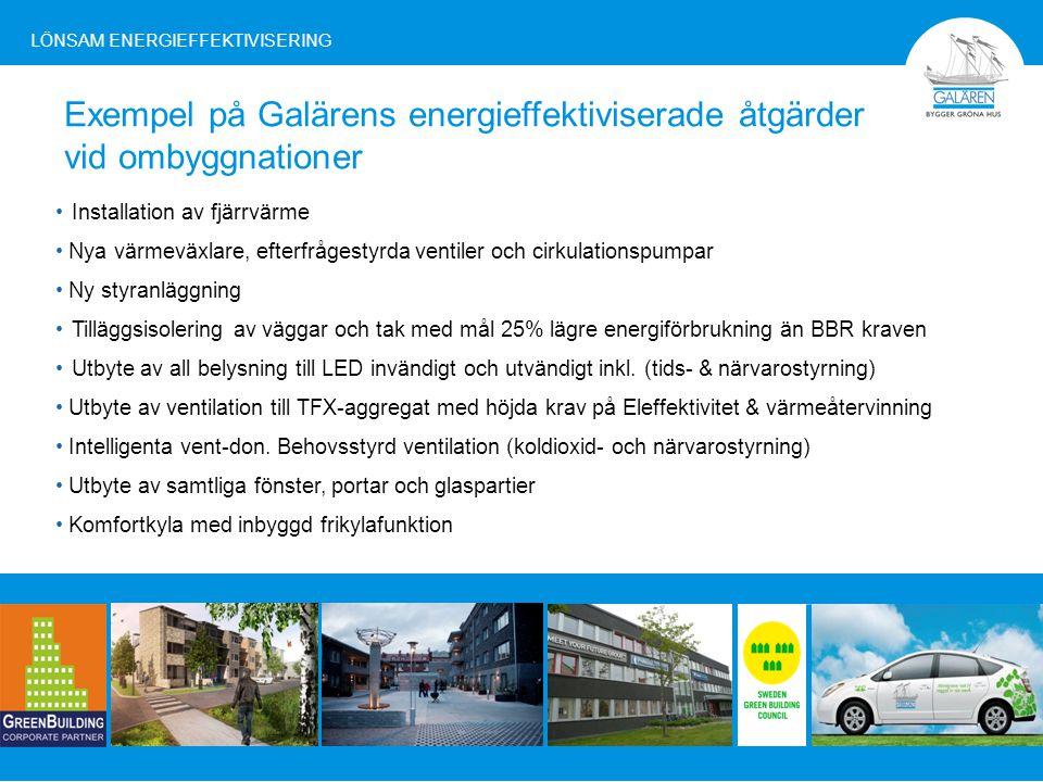 Exempel på Galärens energieffektiviserade åtgärder vid ombyggnationer LÖNSAM ENERGIEFFEKTIVISERING Installation av fjärrvärme Nya värmeväxlare, efterfrågestyrda ventiler och cirkulationspumpar Ny styranläggning Tilläggsisolering av väggar och tak med mål 25% lägre energiförbrukning än BBR kraven Utbyte av all belysning till LED invändigt och utvändigt inkl.