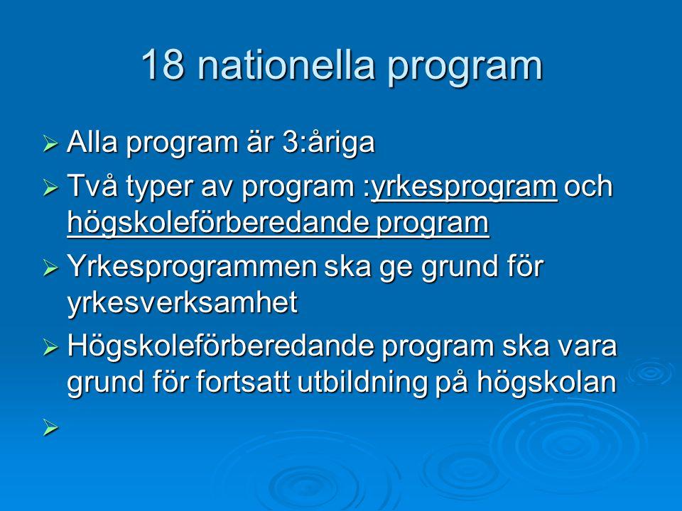 18 nationella program  Alla program är 3:åriga  Två typer av program :yrkesprogram och högskoleförberedande program  Yrkesprogrammen ska ge grund för yrkesverksamhet  Högskoleförberedande program ska vara grund för fortsatt utbildning på högskolan 