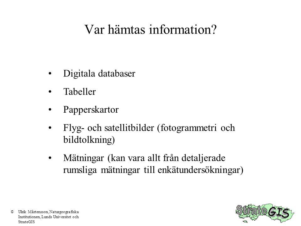 Hur ser informationen ut Digital Analog Geokodad Ej geokodad ©Ulrik Mårtensson, Naturgeografiska Institutionen, Lunds Universitet och StrateGIS