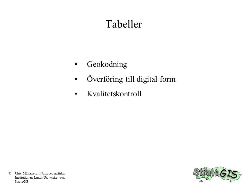 Papperskartor Geokodning Överföring till digitalt format genom Digitalisering Skanning Projektion Kvalitet ©Ulrik Mårtensson, Naturgeografiska Institutionen, Lunds Universitet och StrateGIS