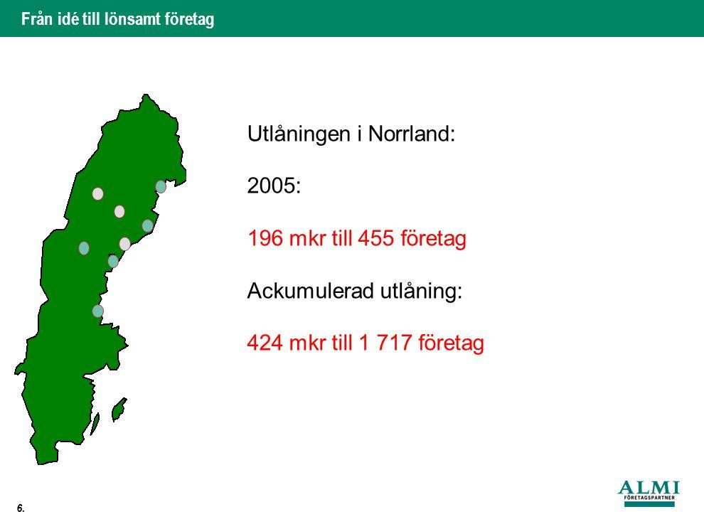 Från idé till lönsamt företag 6. Utlåningen i Norrland: 2005: 196 mkr till 455 företag Ackumulerad utlåning: 424 mkr till 1 717 företag