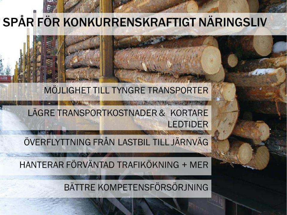 SPÅR FÖR KONKURRENSKRAFTIGT NÄRINGSLIV ÖVERFLYTTNING FRÅN LASTBIL TILL JÄRNVÄG MÖJLIGHET TILL TYNGRE TRANSPORTER BÄTTRE KOMPETENSFÖRSÖRJNING HANTERAR FÖRVÄNTAD TRAFIKÖKNING + MER LÄGRE TRANSPORTKOSTNADER & KORTARE LEDTIDER
