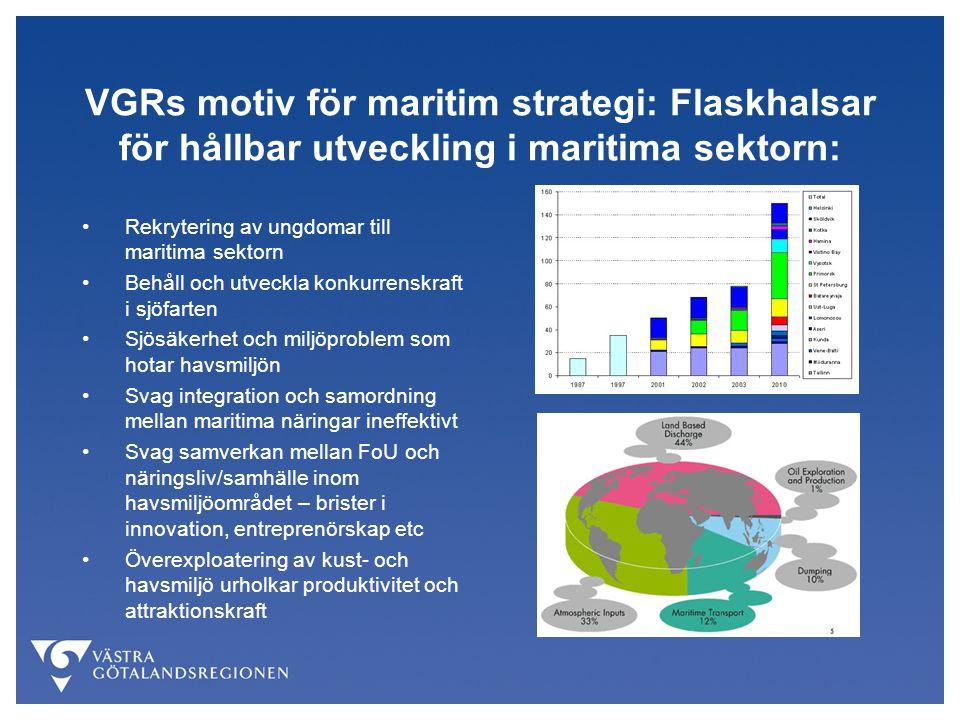 Men också möjligheter att utveckla maritima sektorn Tillväxt av hållbara sjötransporter Kustens och havens attraktionskraft Profilområde i forskning & utbildning Förnyelsebar havsbaserad energiproduktion Kustkulturen, viktig del av den regionala identiteten Internationella samverkansmöjligheter