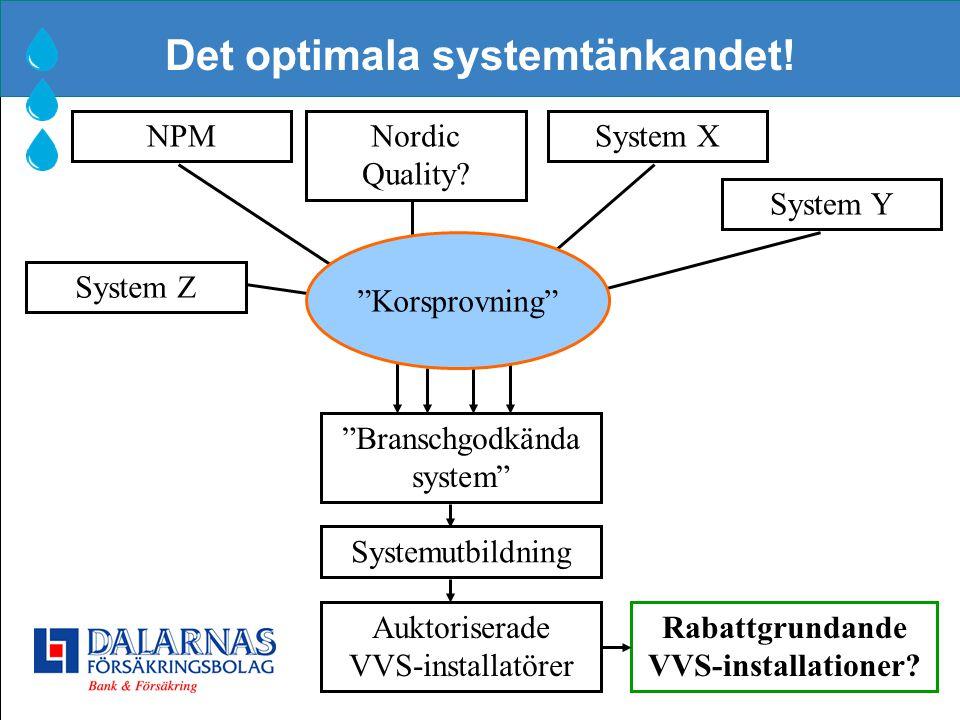 """Det optimala systemtänkandet! NPMNordic Quality? System X System Y Auktoriserade VVS-installatörer """"Branschgodkända system"""" Rabattgrundande VVS-instal"""