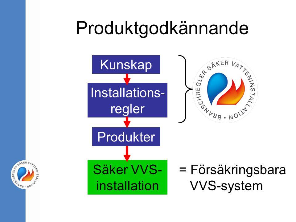 Produktgodkännande Kunskap Installations- regler Produkter Säker VVS- installation = Försäkringsbara VVS-system