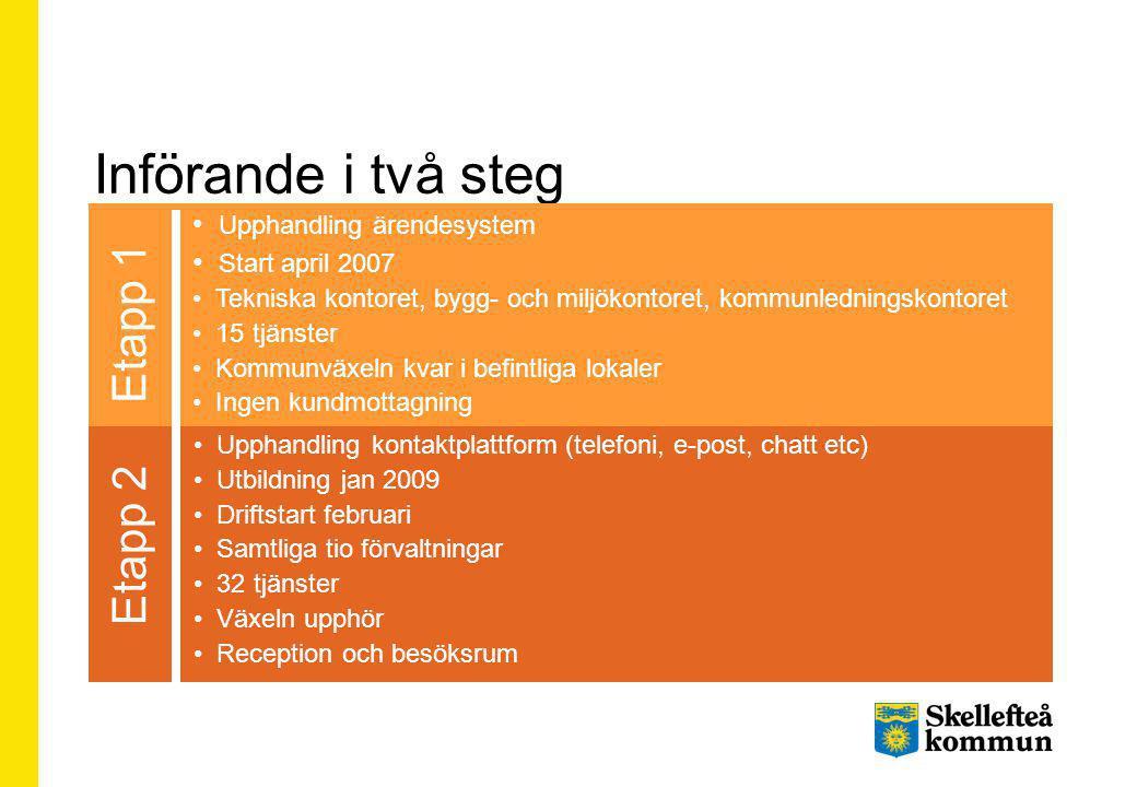 Införande i två steg Upphandling ärendesystem Start april 2007 Tekniska kontoret, bygg- och miljökontoret, kommunledningskontoret 15 tjänster Kommunvä