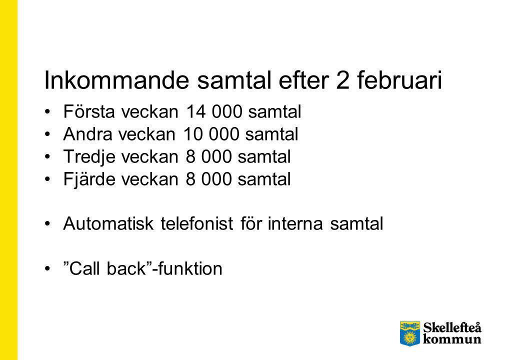 Första veckan 14 000 samtal Andra veckan 10 000 samtal Tredje veckan 8 000 samtal Fjärde veckan 8 000 samtal Automatisk telefonist för interna samtal