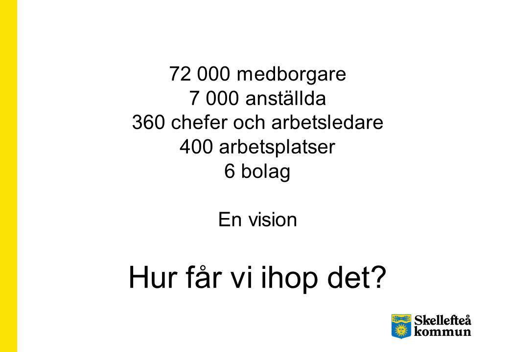 72 000 medborgare 7 000 anställda 360 chefer och arbetsledare 400 arbetsplatser 6 bolag En vision Hur får vi ihop det?