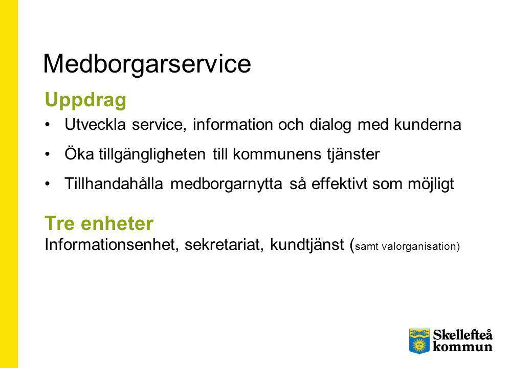 Medborgarservice Uppdrag Utveckla service, information och dialog med kunderna Öka tillgängligheten till kommunens tjänster Tillhandahålla medborgarny
