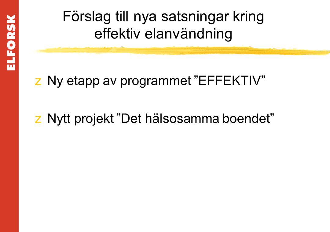 Förslag till nya satsningar kring effektiv elanvändning zNy etapp av programmet EFFEKTIV zNytt projekt Det hälsosamma boendet