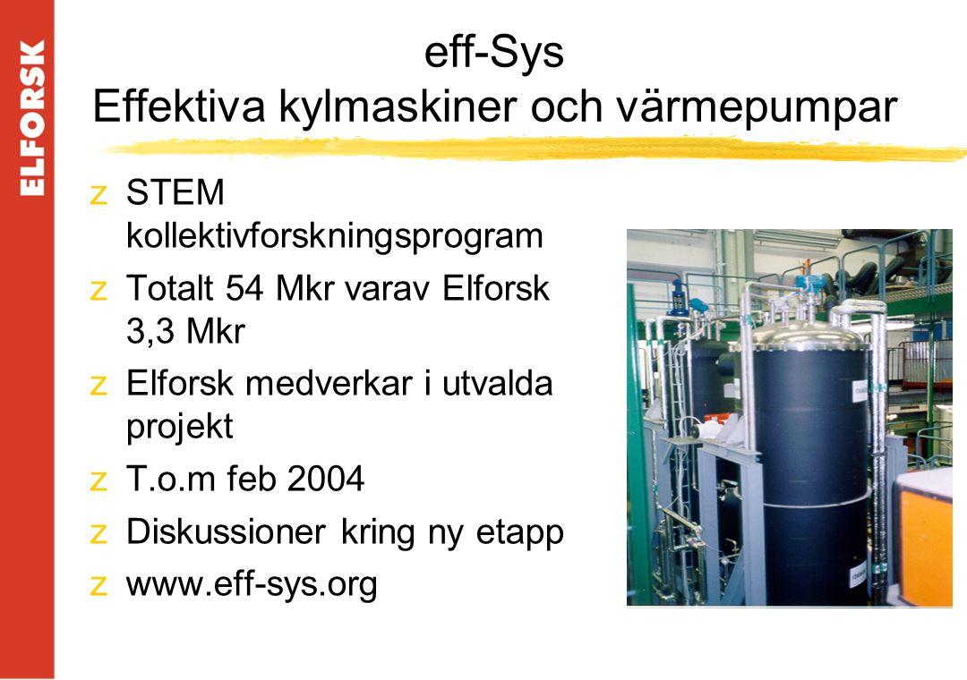 eff-Sys Effektiva kylmaskiner och värmepumpar zSTEM kollektivforskningsprogram zTotalt 54 Mkr varav Elforsk 3,3 Mkr zElforsk medverkar i utvalda projekt zT.o.m feb 2004 zDiskussioner kring ny etapp zwww.eff-sys.org