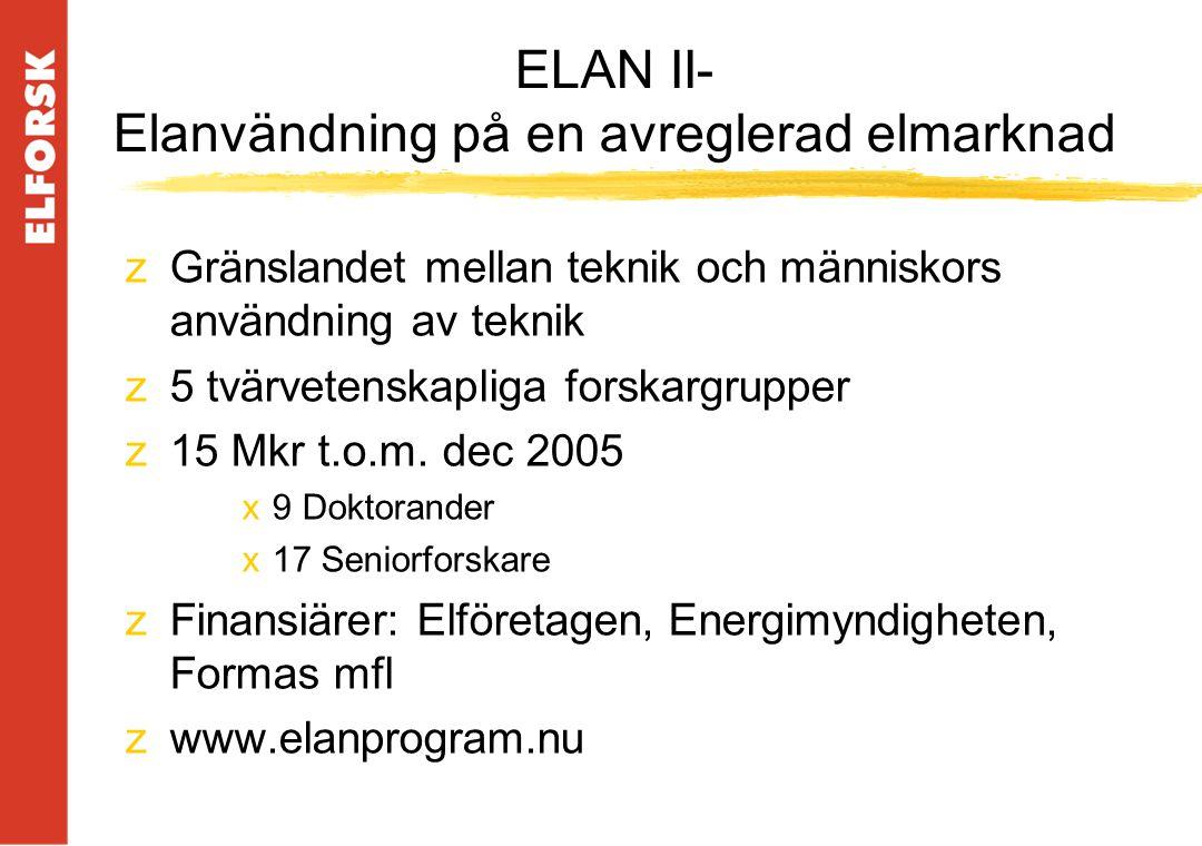 ELAN II- Elanvändning på en avreglerad elmarknad zGränslandet mellan teknik och människors användning av teknik z5 tvärvetenskapliga forskargrupper z15 Mkr t.o.m.
