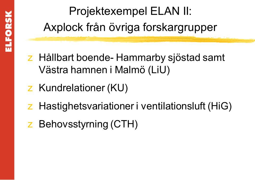 zHållbart boende- Hammarby sjöstad samt Västra hamnen i Malmö (LiU) zKundrelationer (KU) zHastighetsvariationer i ventilationsluft (HiG) zBehovsstyrning (CTH) Projektexempel ELAN II: Axplock från övriga forskargrupper