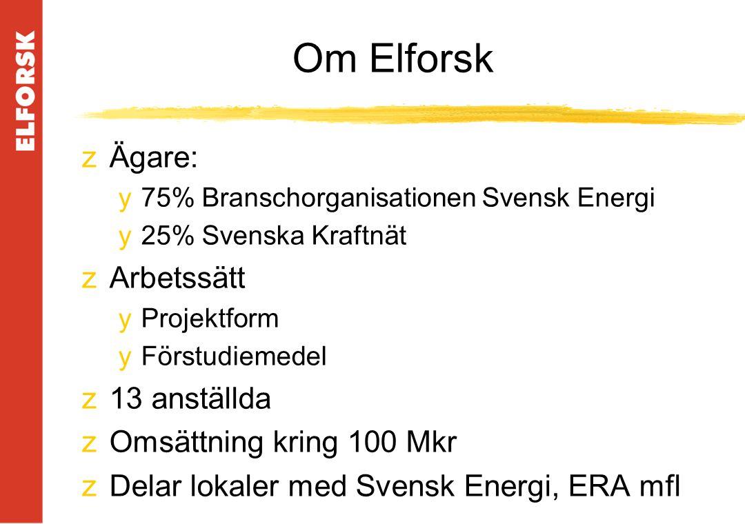 Om Elforsk zÄgare: y75% Branschorganisationen Svensk Energi y25% Svenska Kraftnät zArbetssätt yProjektform yFörstudiemedel z13 anställda zOmsättning kring 100 Mkr zDelar lokaler med Svensk Energi, ERA mfl