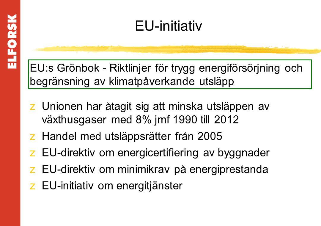 EU-initiativ zUnionen har åtagit sig att minska utsläppen av växthusgaser med 8% jmf 1990 till 2012 zHandel med utsläppsrätter från 2005 zEU-direktiv om energicertifiering av byggnader zEU-direktiv om minimikrav på energiprestanda zEU-initiativ om energitjänster EU:s Grönbok - Riktlinjer för trygg energiförsörjning och begränsning av klimatpåverkande utsläpp