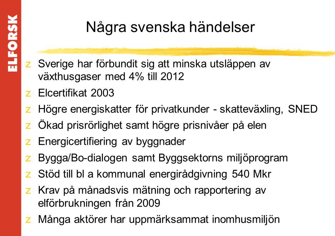 Några svenska händelser zSverige har förbundit sig att minska utsläppen av växthusgaser med 4% till 2012 zElcertifikat 2003 zHögre energiskatter för privatkunder - skatteväxling, SNED zÖkad prisrörlighet samt högre prisnivåer på elen zEnergicertifiering av byggnader zBygga/Bo-dialogen samt Byggsektorns miljöprogram zStöd till bl a kommunal energirådgivning 540 Mkr zKrav på månadsvis mätning och rapportering av elförbrukningen från 2009 zMånga aktörer har uppmärksammat inomhusmiljön