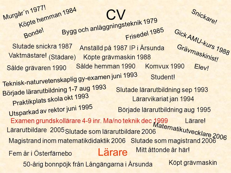 CV Köpt grävmaskin Lärare Slutade som magistrand 2006Magistrand inom matematikdidaktik 2006 Matematikutvecklare 2006 Slutade som lärarutbildare 2006 L