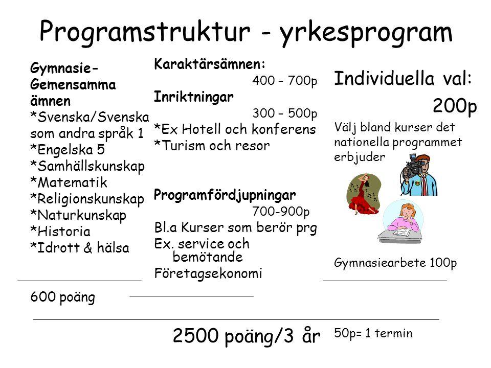 Programstruktur - yrkesprogram Gymnasie- Gemensamma ämnen *Svenska/Svenska som andra språk 1 *Engelska 5 *Samhällskunskap *Matematik *Religionskunskap