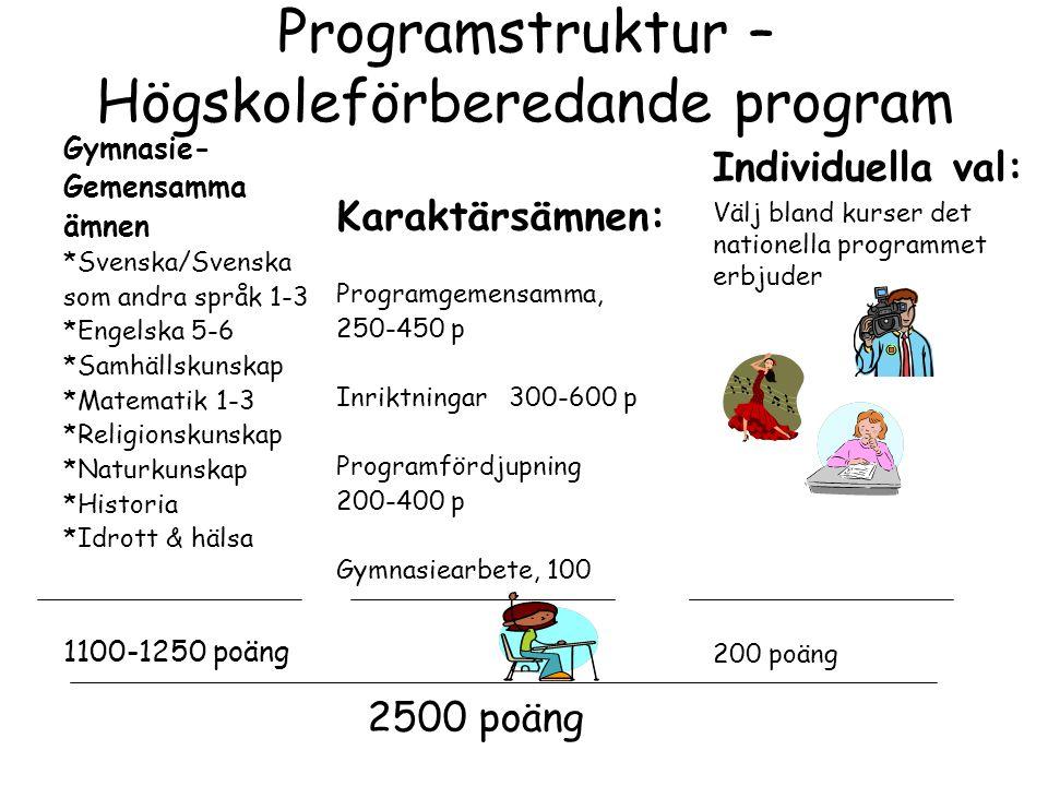 Programstruktur – Högskoleförberedande program Gymnasie- Gemensamma ämnen *Svenska/Svenska som andra språk 1-3 *Engelska 5-6 *Samhällskunskap *Matemat