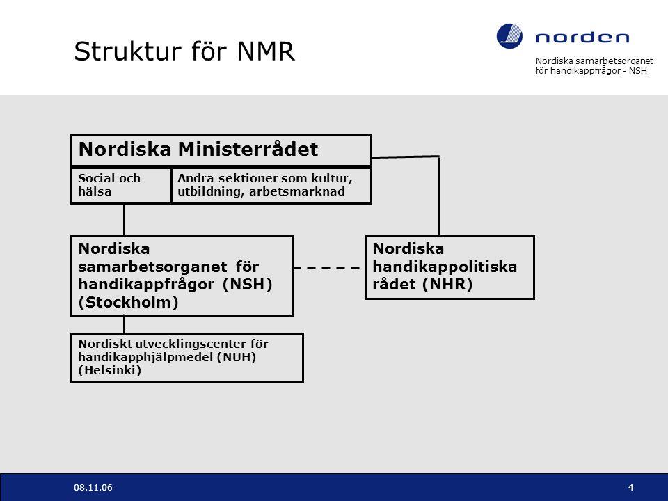 Nordiska samarbetsorganet för handikappfrågor - NSH 08.11.064 Struktur för NMR Nordiska Ministerrådet Social och hälsa Nordiska samarbetsorganet för h