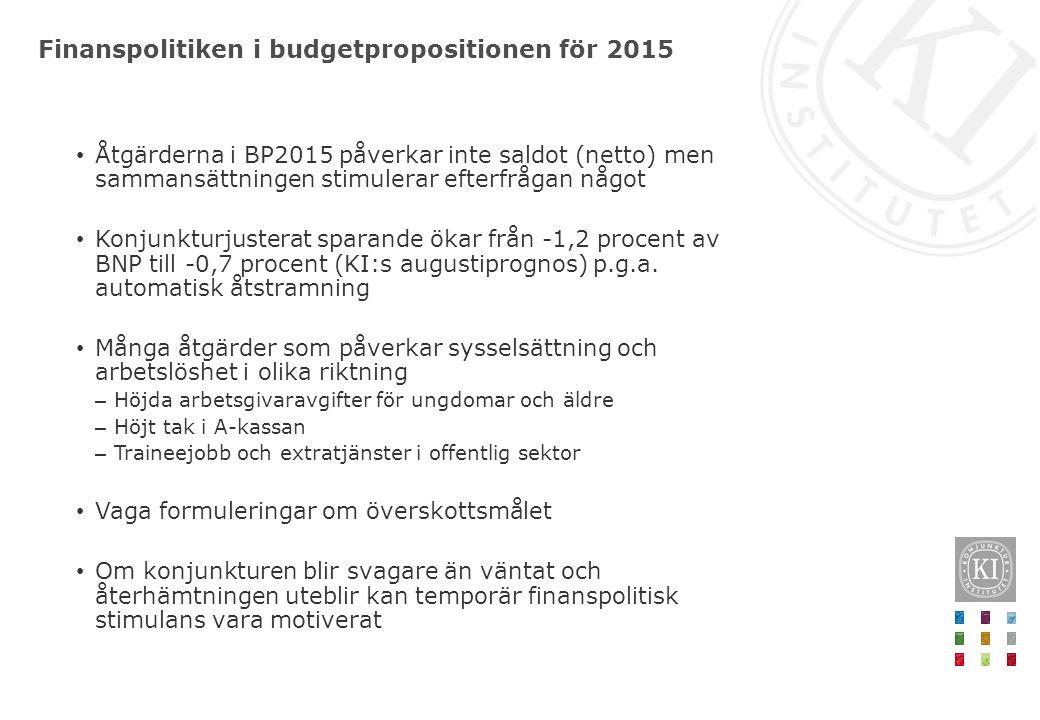 Finanspolitiken i budgetpropositionen för 2015 Åtgärderna i BP2015 påverkar inte saldot (netto) men sammansättningen stimulerar efterfrågan något Konj