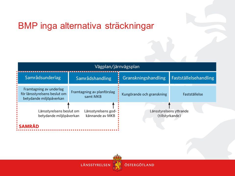 BMP inga alternativa sträckningar