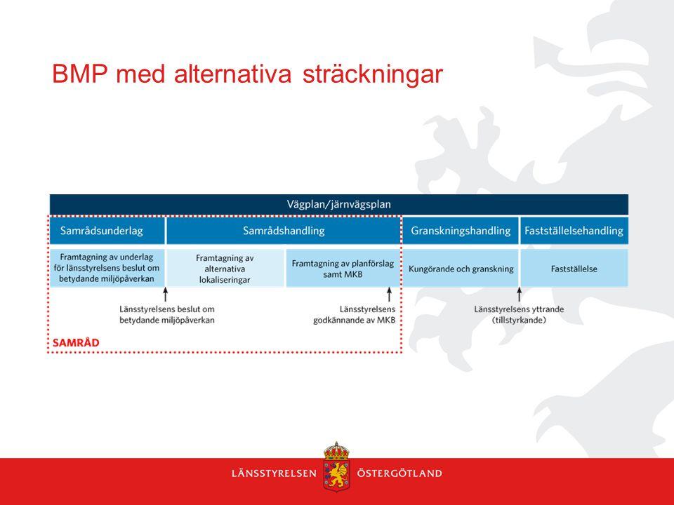 BMP med alternativa sträckningar