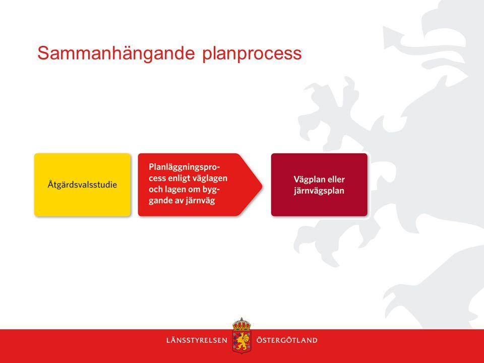 Åtgärdsvalsstudier (ÅVS) Förberedande studier enligt fyrstegsprincipen Tänk om Optimera Bygg om Bygg nytt Miljöaspekter på övergripande nivå Planläggningsbeskrivning ska tas fram