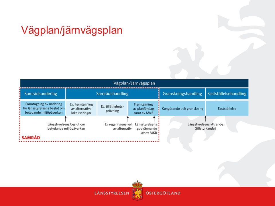 Vägplan/järnvägsplan