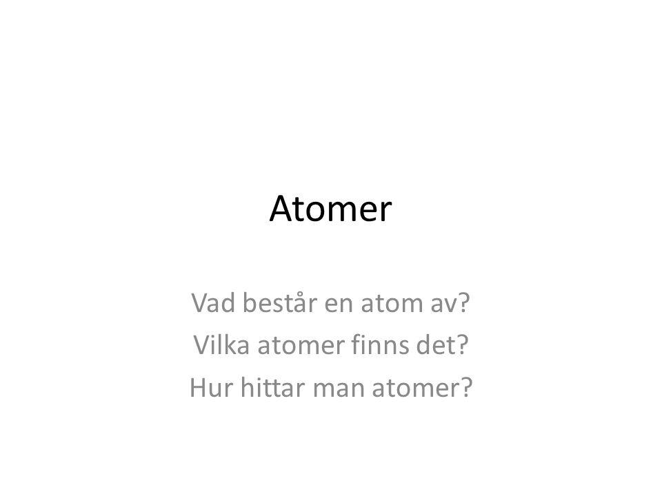 Atomer Vad består en atom av? Vilka atomer finns det? Hur hittar man atomer?