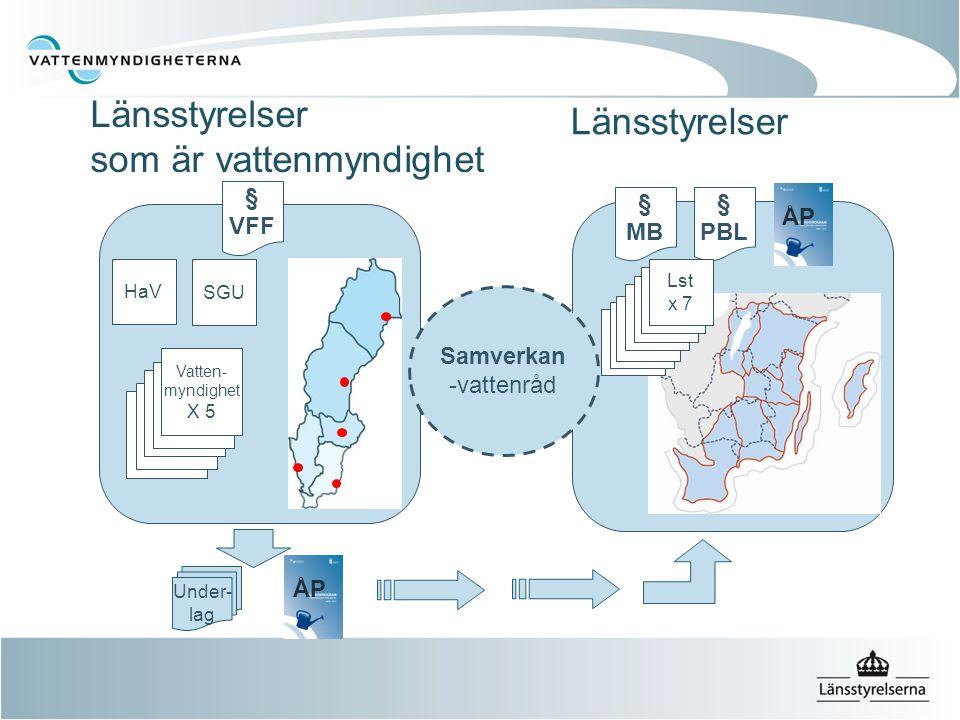 Länsstyrelser som är vattenmyndighet HaV SGU § VFF § MB § PBL ÅP Samverkan -vattenråd Under- lag Vatten- myndighet X 5 Länsstyrelser Lst x 7