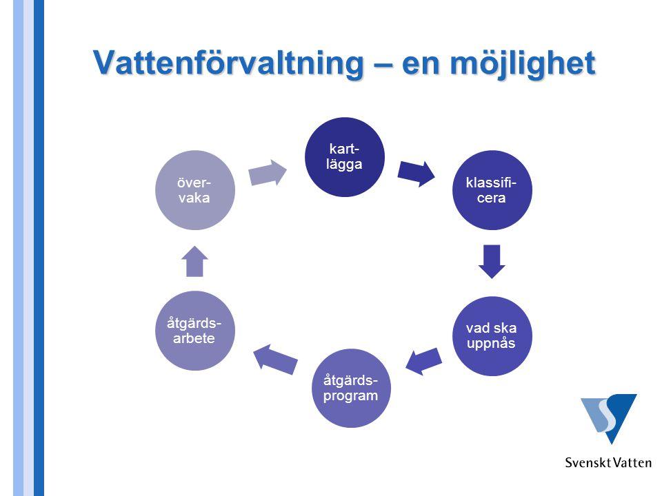 Vattenförvaltning – en möjlighet kart- lägga klassifi- cera vad ska uppnås åtgärds- program åtgärds- arbete över- vaka