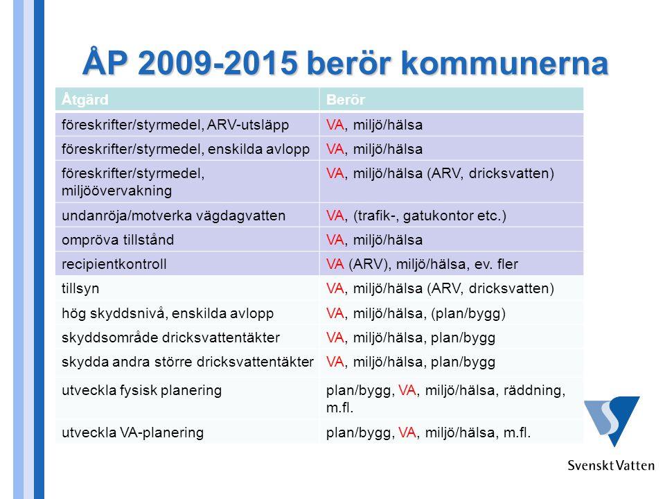 ÅP 2009-2015 berör kommunerna ÅtgärdBerör föreskrifter/styrmedel, ARV-utsläppVA, miljö/hälsa föreskrifter/styrmedel, enskilda avloppVA, miljö/hälsa föreskrifter/styrmedel, miljöövervakning VA, miljö/hälsa (ARV, dricksvatten) undanröja/motverka vägdagvattenVA, (trafik-, gatukontor etc.) ompröva tillståndVA, miljö/hälsa recipientkontrollVA (ARV), miljö/hälsa, ev.